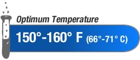 Optimum Temperature